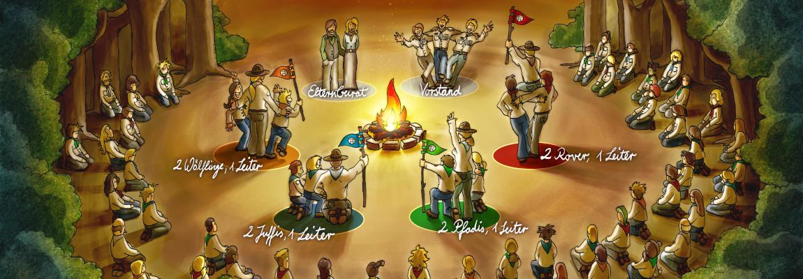 Digitale Stammesversammlung